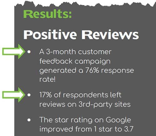 Review Campaign Results